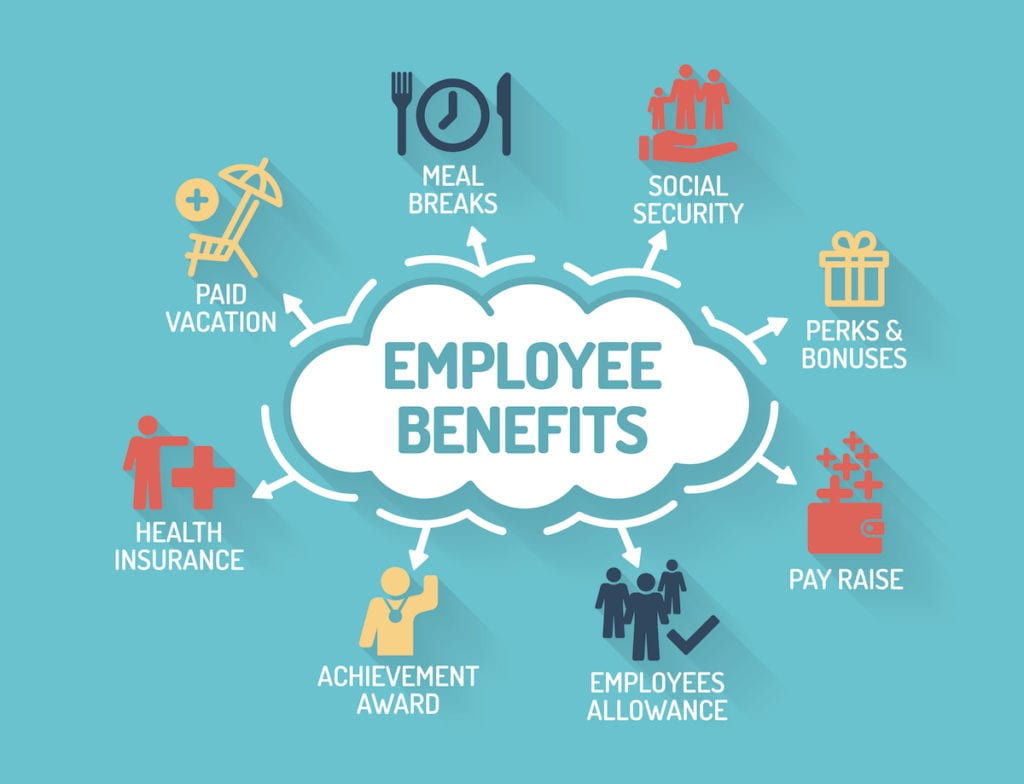 an analysis of the history and importance of employee benefits Compensation, benefits, and job analysis specialists conduct an organization's compensation and benefits programs they also evaluate position descriptions to determine details such as classification and salary.